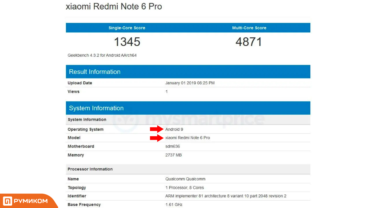 Redmi Note 6 Pro обновят до Android Pie