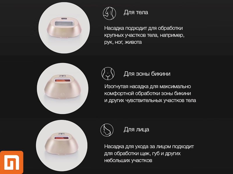 Фотоэпилятор COSBEAUTY Perfect Smooth IPL на краудфандинге Xiaomi